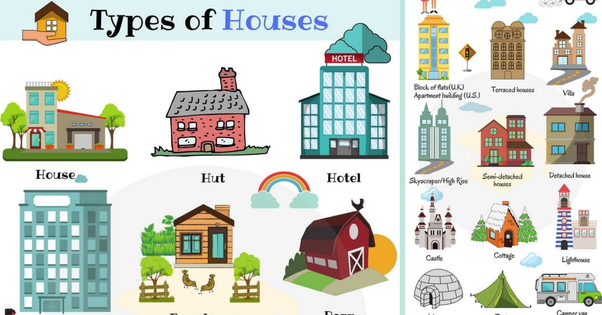 House: Types