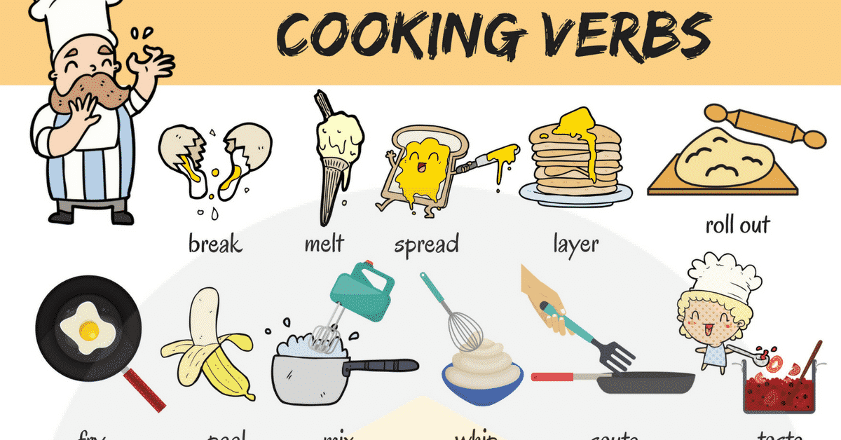 Actions: Kitchen Verbs
